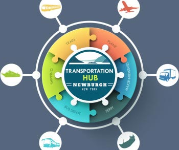 Newburgh, N.Y. to NYC transportation information